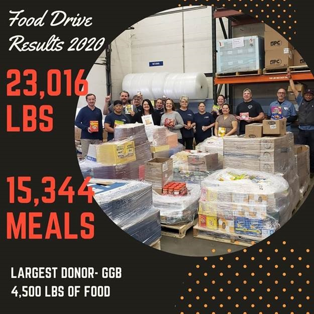 THANK YOU to all who participated in our 2020 Food Drive!!